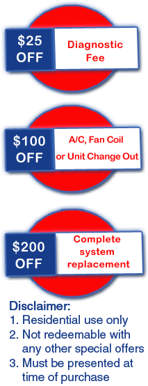 Alex's Air Print Coupon